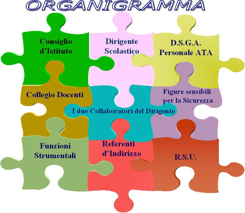 logo-organigramma